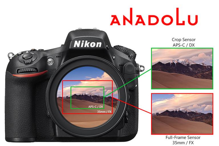 Fotograf Makinesi Sensoru Antalyada
