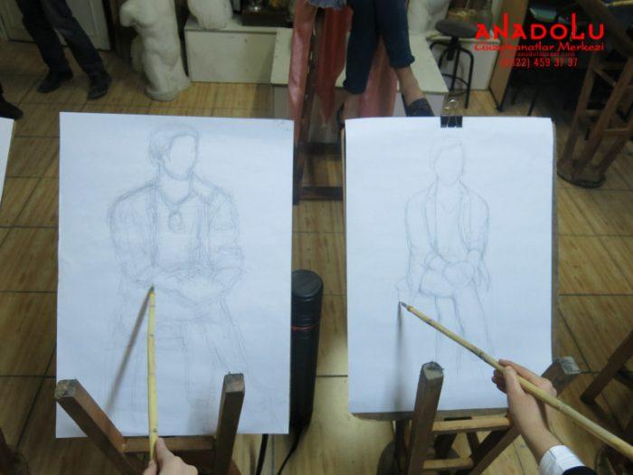 Güzel Sanatlar Fakülteleri İçin Desen Kursları Antalyada
