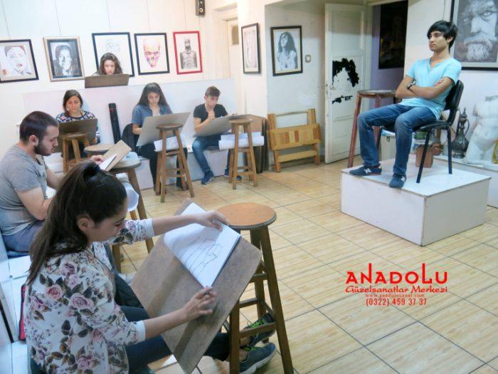 Anadolu Güzel Sanatlarda Resim Kursları Devam Etmekte Antalyada